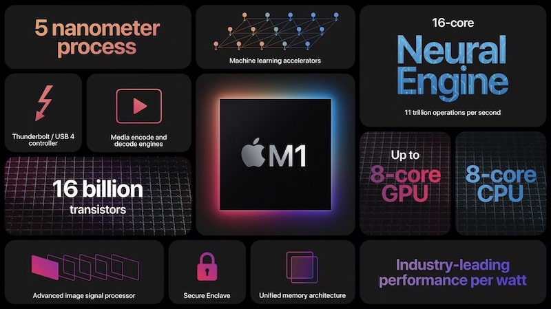everything apple told us about m1 chip
